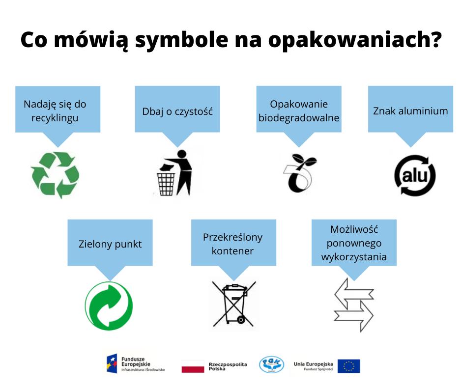 Co mówią symbole umieszczone na opakowaniach? cz. I